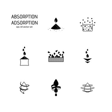 Absorption, adsorbation - vector icon set.