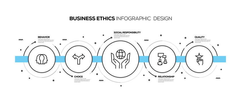 BUSINESS ETHICS INFOGRAPHIC DESIGN