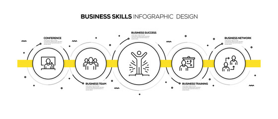 BUSINESS SKILLS INFOGRAPHIC DESIGN