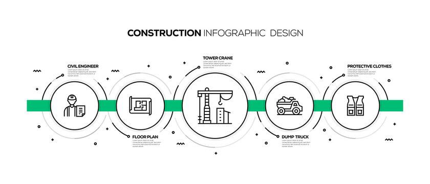 CONSTRUCTION INFOGRAPHIC DESIGN