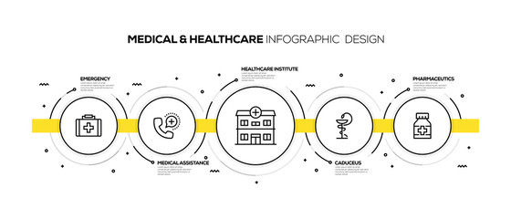 MEDICAL AND HEALTHCARE INFOGRAPHIC DESIGN