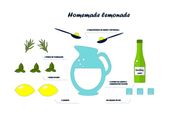 Flat lemonade recipe. Jug, mint, tarragon, lemon, bottle, ice and a spoon with honey on a white background.
