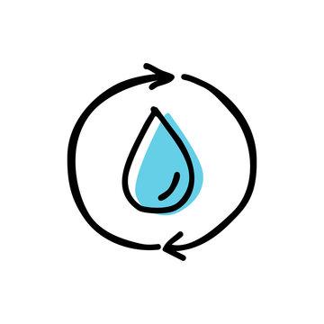 Refill water reusable bottle point sign vector