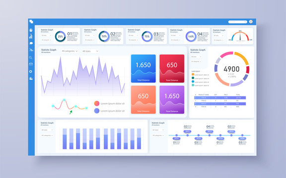 Dashboard, great design for any site  purposes. Business infographic template. Vector flat illustration. Big data concept Dashboard UI, UX user admin panel template design. Analytics admin dashboard.