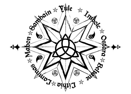 Book Of Shadows Wheel Of The Year Modern Paganism Wicca. Wiccan calendar and holidays. Compass with in the middle Triquetra symbol from charmed celtic. Vector isolated on white background