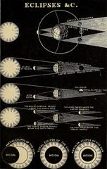 ILUSTRACJA ASTRONOMICZNA