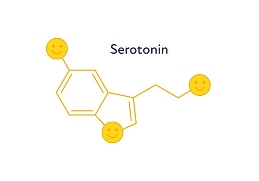 Vector hormones emotion banner template. Yellow seratonin structure with happy emoji on white. Hormone assosiated with happines feeling, depression. Design for science, education, presentation.
