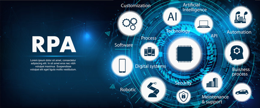 RPA, Robotic process automatisation. Concept with keywords and icons. Web page template. RPA banner. Programming Hi-tech devices and robots. Futuristic vector banner.