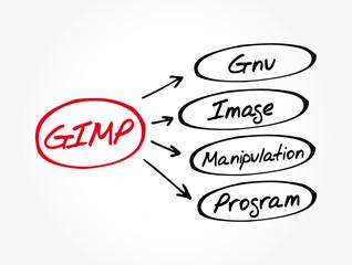 GIMP - Gnu Image Manipulation Program acronym, concept background