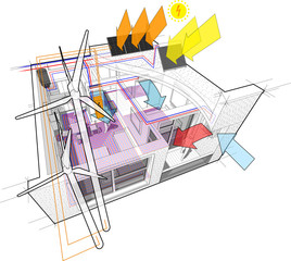 Apartment diagram with floor heating and connected to the wind turbines and photovoltaic and solar panels and air conditioning
