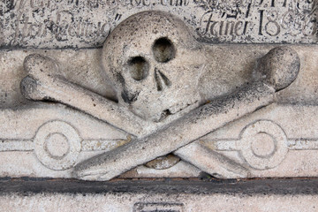 Relief of the skull