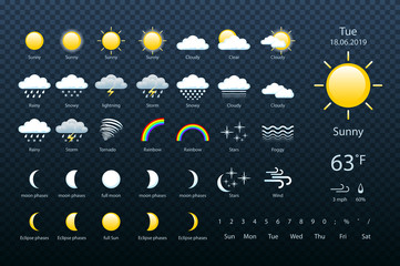 set weather icons. All icons for weather with sample of use. vector, eps 10.
