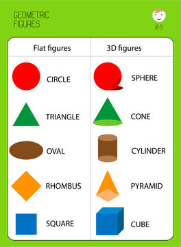 Geometric shapes are flat and three-dimensional. Educational cards for preschool children. For kindergartens, children's centers, home education