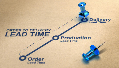 Supply Chain Management Concept. Order, Production And Delivery Lead Time Wall mural
