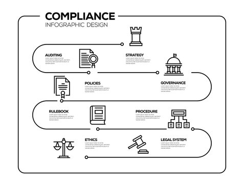COMPLIANCE INFOGRAPHIC DESIGN