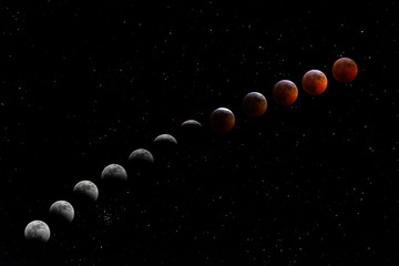 Lunar Eclipse, Super Blood Wolf Moon on January 20th 2019.