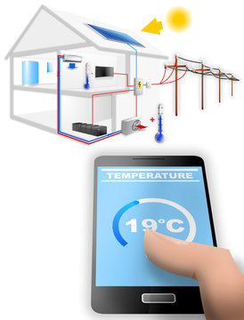 Smart house control - air conditioner and solar panel on grid off grid (smartphone application)