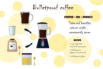 Flat vector. Recipe and use of Bulletproof coffee. Cup, blender, glass, jars, spoons on a white background
