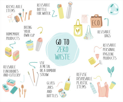 Set of items for zero waste life.