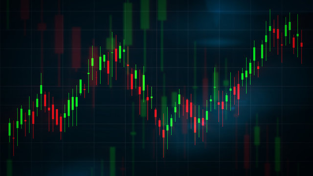 Candlestick Stock Chart 2D View