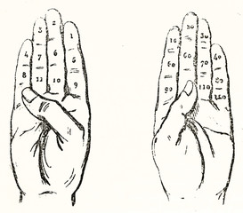 Left and right hand palm with numbers drawed on each finger. Old illustration about duodecimal calculation on fingers. Isolated elements on white background. Magasin Pittoresque Paris 1848