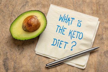 What is the KETO diet? Ketogenic diet concept.