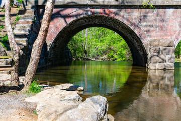 Stream running under bridge