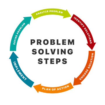 Infographic design elements with six options for problem solving steps. Arrow wheel circle style. Concept of six colorful circular arrows in flat style isolated on white background
