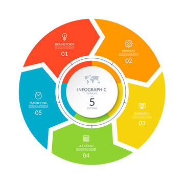 Infographic process chart. Cycle diagram with 5 stages, options, parts. Can be used for report, business analytics, data visualization and presentation.