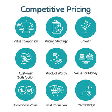 Competitive Pricing Icon Set with Growth, Profitability, & Worth