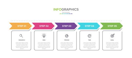 Concept of arrow business model with 5 successive steps. Five colorful rectangular elements. Timeline design for brochure, presentation. Infographic design layout.