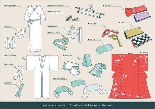 着物関連アイテム(着付けに必要な小物)のベクターセット