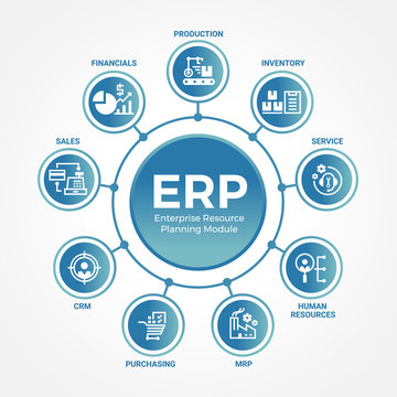 ERP Enterprise resource planning modules with circle line link diagram chart and icon sign vector design