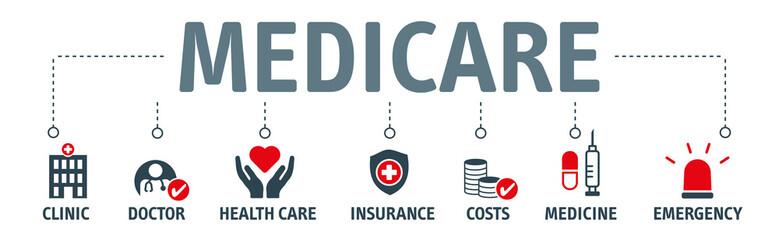 Banner medicare vector illustration concept