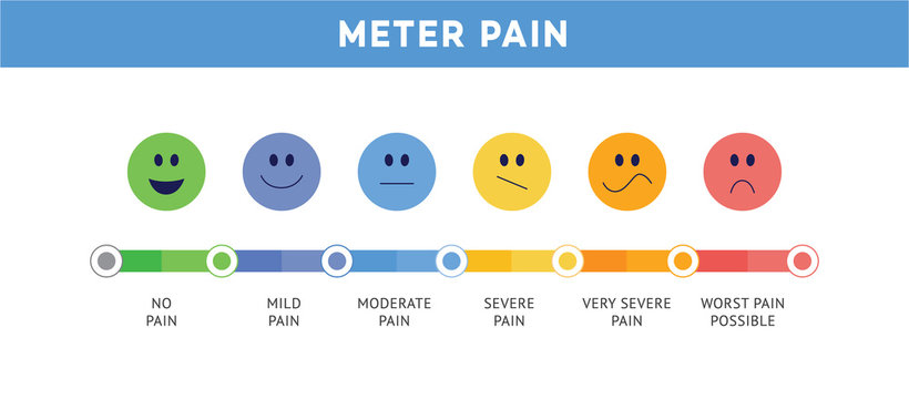 Pain scale or ache meter chart in face icons flat vector isolated on white.