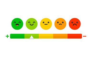 Obraz Rating satisfaction. Feedback in form of emotions. - fototapety do salonu