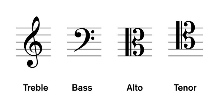 Most common clefs, regulatory used in modern music. Treble and bass clef are most common, followed by alto and tenor clef. Musical symbols to indicate the pitch of written notes. Illustration. Vector.