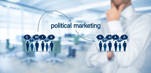 Political marketing impact and populism threat concept