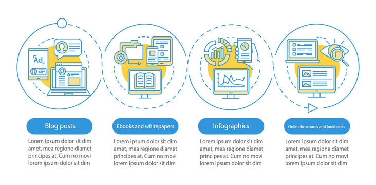 Content marketing channels vector infographic template. Business presentation design elements. Data visualization with four steps and options. Process timeline chart. Workflow layout with linear icons