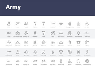 50 army set icons such as planet grid circular, militar strategy, air force, airplane bomb, armo vehicle, army backpack, army boat, automatic gun, barbed. simple modern vector icons can be use for