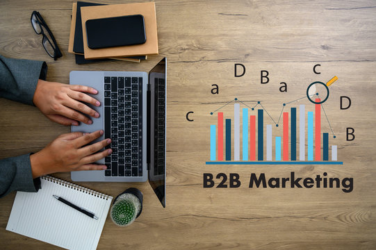 B2B Marketing Business To Business Marketing Company Industry Corporate