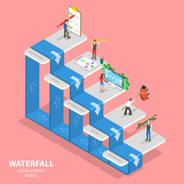 Flat isometric vector concept of waterfall methodology, software product development, engineering design approach with following steps - requirements, design, implementation, testing, maintenance.