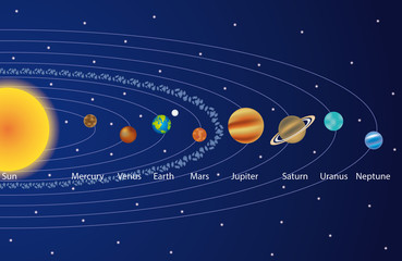 Solar System With Planets. Vector Illustration.