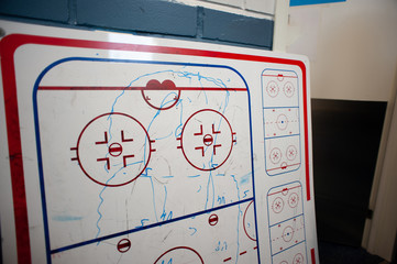 An ice hockey flip chart standing right next to locker room door.