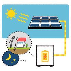 災害時に使える蓄電池
