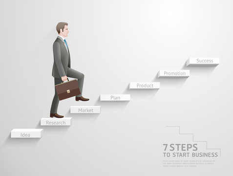 7 steps to start business concept. Businessman climbing up stairs to the top.