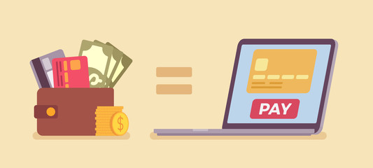 Online payment purchasing service. Mobile money wallet, customer bank or credit card account, computer networks, Internet-based method, pay for goods, services. Vector flat style cartoon illustration