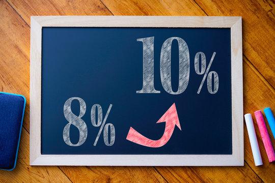 消費税増税法案・8% 10%計画