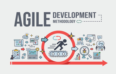 Agile development methodology banner web icon for development software and organize. requirement, design, development, debug, testing, software and collaboration. Minimal vector infographic.
