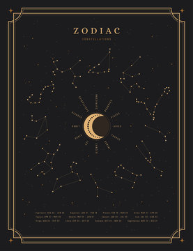 dark spiritual astrology themed vector poster with all zodiac constellations and their names around the moon on a night sky with stars